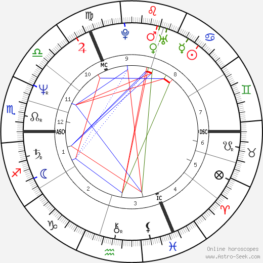 Paul Merton astro natal birth chart, Paul Merton horoscope, astrology