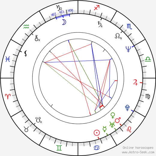 Peter Murphy tema natale, oroscopo, Peter Murphy oroscopi gratuiti, astrologia