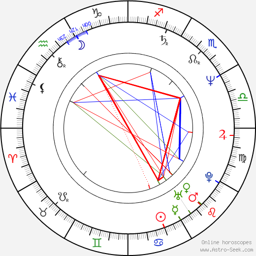 Rick Douglas Husband tema natale, oroscopo, Rick Douglas Husband oroscopi gratuiti, astrologia