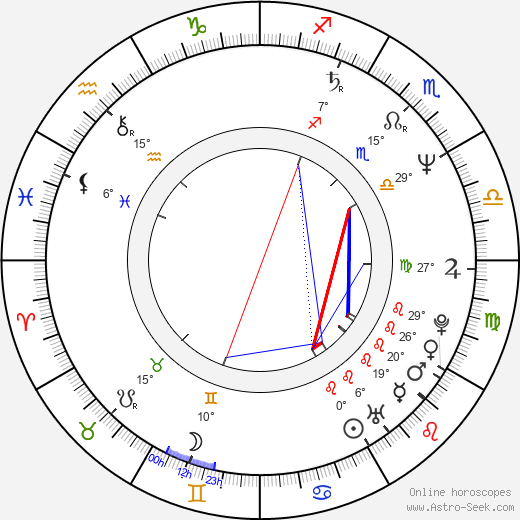 Rufus Beck birth chart, biography, wikipedia 2019, 2020