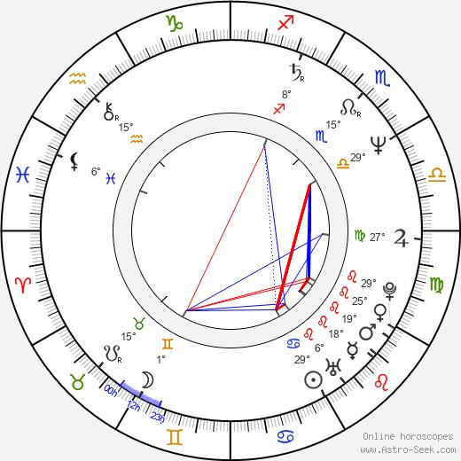 Tony Swift birth chart, biography, wikipedia 2020, 2021