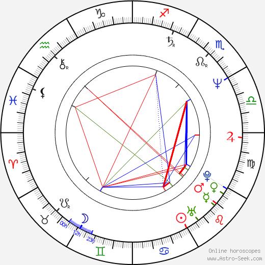 Tony Swift birth chart, Tony Swift astro natal horoscope, astrology