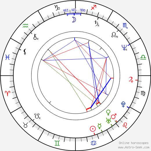 Yuriy Stoyanov tema natale, oroscopo, Yuriy Stoyanov oroscopi gratuiti, astrologia