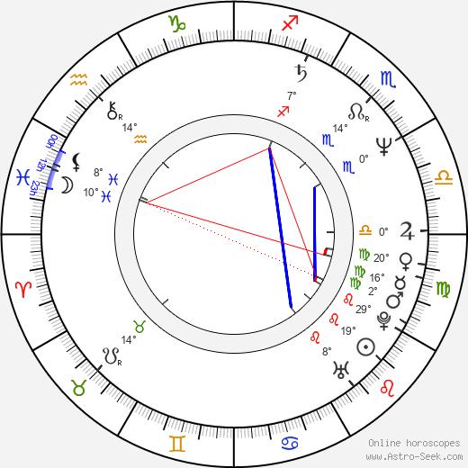 Amanda Redman birth chart, biography, wikipedia 2019, 2020