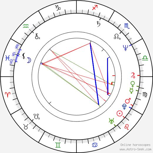 Amanda Redman birth chart, Amanda Redman astro natal horoscope, astrology