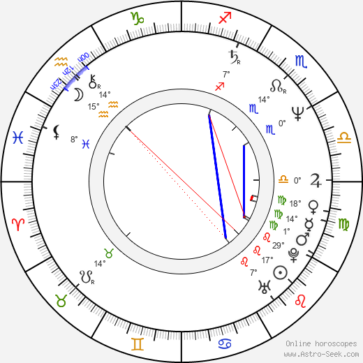Andrey Krasko birth chart, biography, wikipedia 2019, 2020
