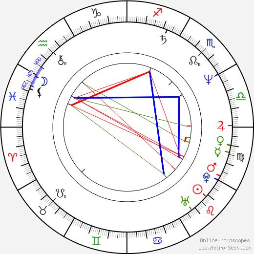 Cordelia González birth chart, Cordelia González astro natal horoscope, astrology