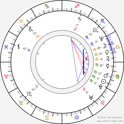 Daniel Stern birth chart, biography, wikipedia 2018, 2019