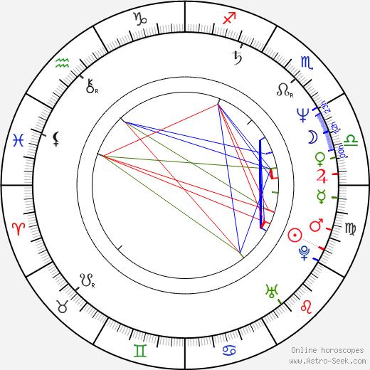 Daniel Stern astro natal birth chart, Daniel Stern horoscope, astrology