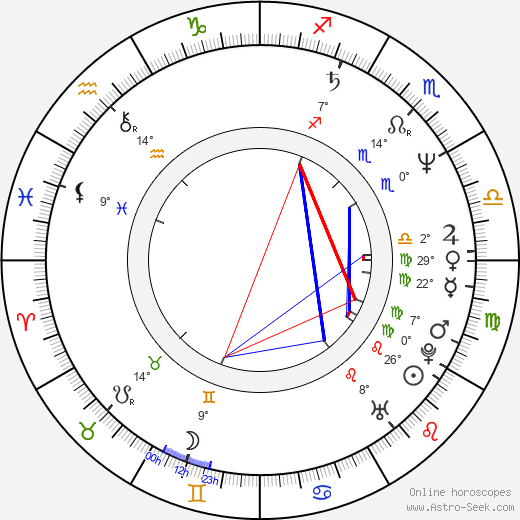 Darby Hinton birth chart, biography, wikipedia 2019, 2020