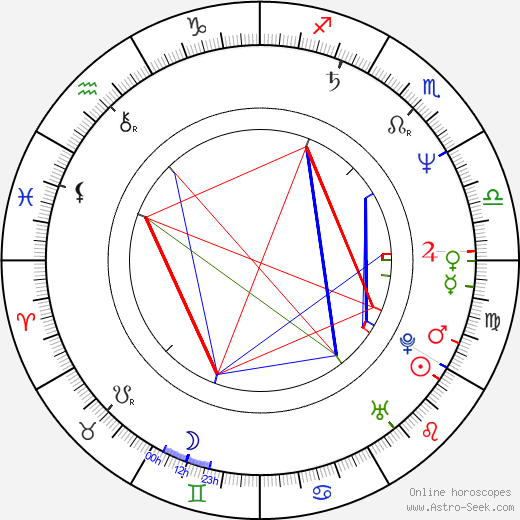 Darby Hinton astro natal birth chart, Darby Hinton horoscope, astrology
