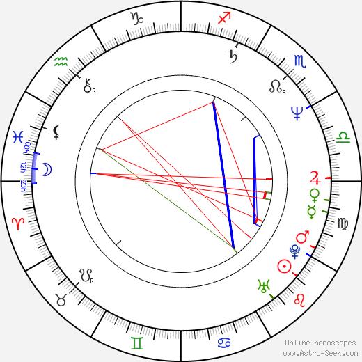 David Crane день рождения гороскоп, David Crane Натальная карта онлайн
