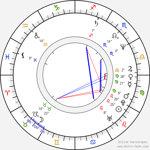 Dun Tan birth chart, biography, wikipedia 2019, 2020
