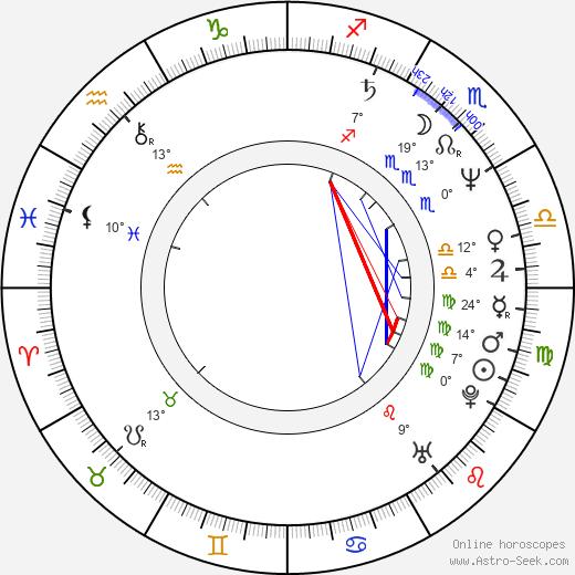 Gerald Albright tema natale, biography, Biografia da Wikipedia 2020, 2021
