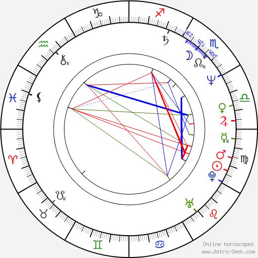 Gerald Albright tema natale, oroscopo, Gerald Albright oroscopi gratuiti, astrologia