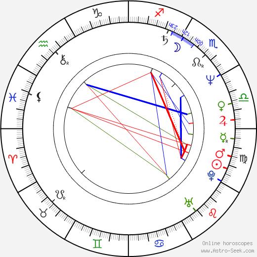 Glenn Tilbrook birth chart, Glenn Tilbrook astro natal horoscope, astrology