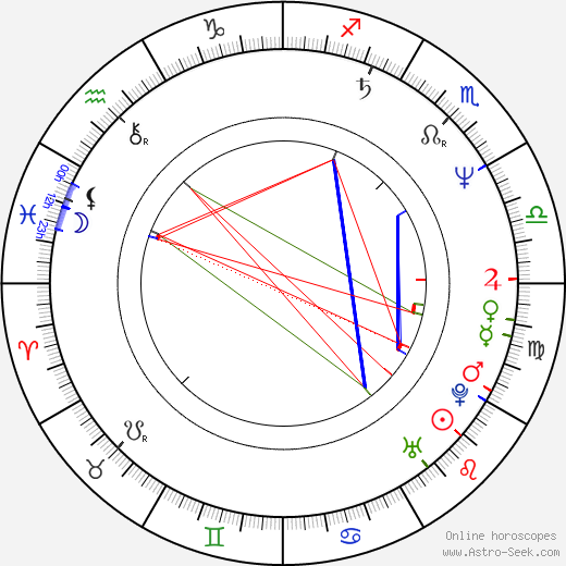 Isaach De Bankolé birth chart, Isaach De Bankolé astro natal horoscope, astrology
