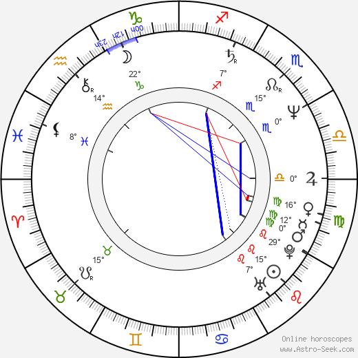 Jerry Lambert birth chart, biography, wikipedia 2020, 2021