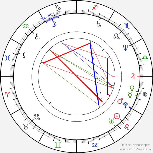 Jerry Lambert birth chart, Jerry Lambert astro natal horoscope, astrology