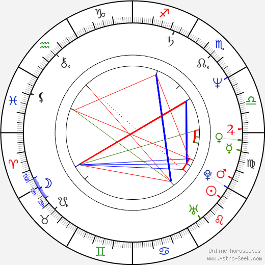 Лора Иннес Laura Innes день рождения гороскоп, Laura Innes Натальная карта онлайн
