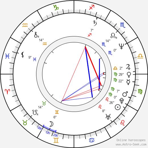 Martin Donovan birth chart, biography, wikipedia 2019, 2020