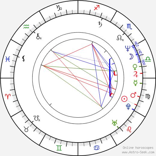 Rick Rossovich tema natale, oroscopo, Rick Rossovich oroscopi gratuiti, astrologia