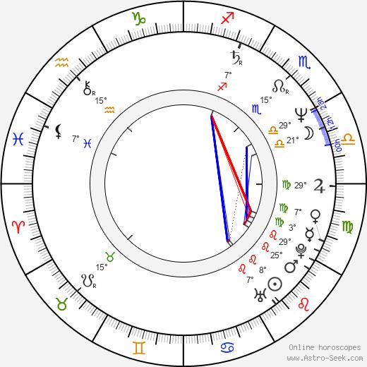 Roy Werner birth chart, biography, wikipedia 2020, 2021