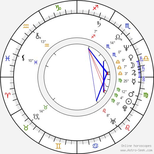 Scott Kaske birth chart, biography, wikipedia 2020, 2021