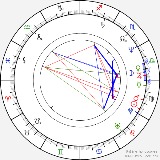 Scott Kaske birth chart, Scott Kaske astro natal horoscope, astrology