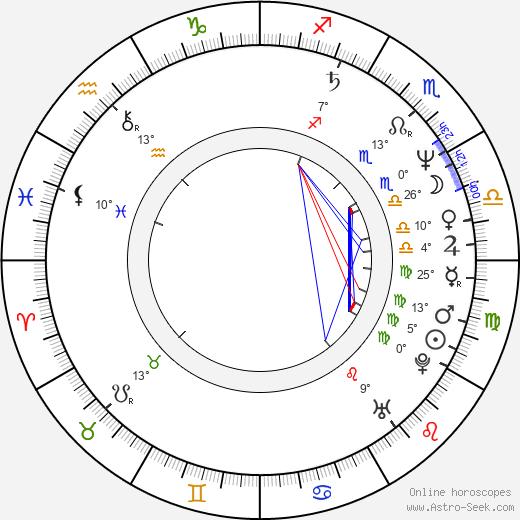 Shirô Sagisu birth chart, biography, wikipedia 2020, 2021