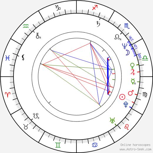 Shirô Sagisu birth chart, Shirô Sagisu astro natal horoscope, astrology