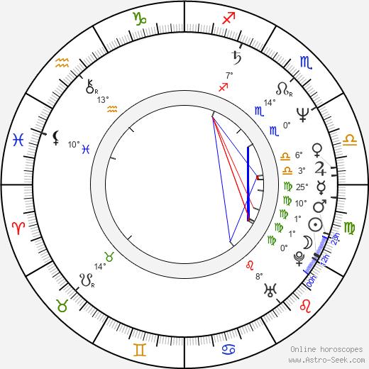Standa Schwarz birth chart, biography, wikipedia 2019, 2020