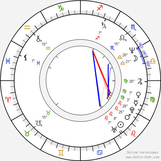 Stefan Gubser birth chart, biography, wikipedia 2019, 2020