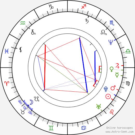 Tim Bagley astro natal birth chart, Tim Bagley horoscope, astrology