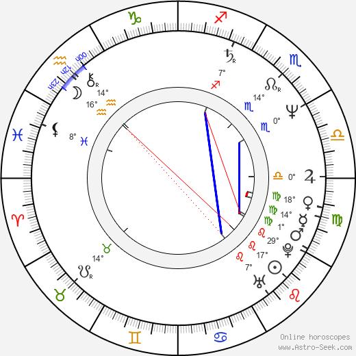 Tommi Auvinen birth chart, biography, wikipedia 2019, 2020