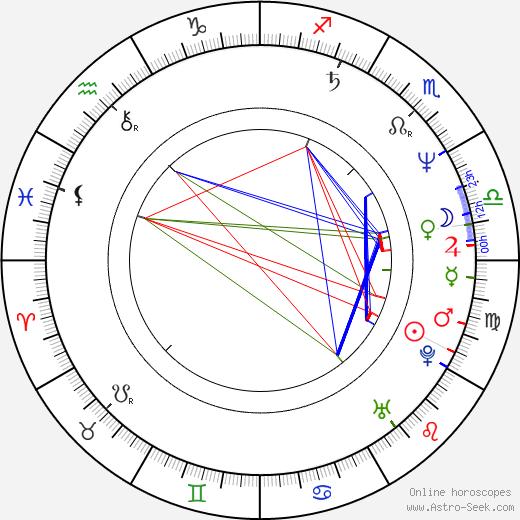 Weiwei Ai tema natale, oroscopo, Weiwei Ai oroscopi gratuiti, astrologia