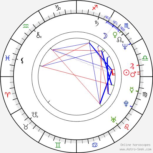 Aldo Patriciello birth chart, Aldo Patriciello astro natal horoscope, astrology