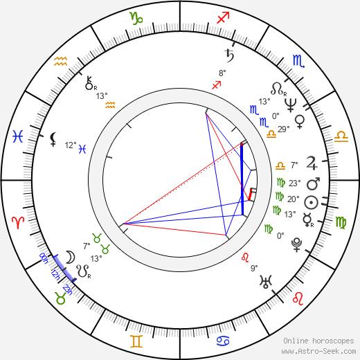 Ann Talman birth chart, biography, wikipedia 2018, 2019