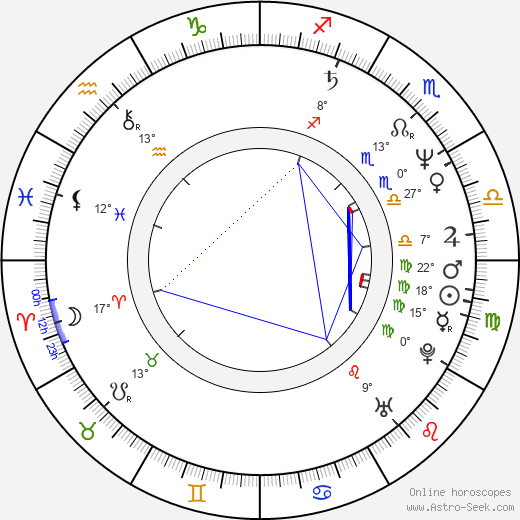 Brad Bird birth chart, biography, wikipedia 2018, 2019