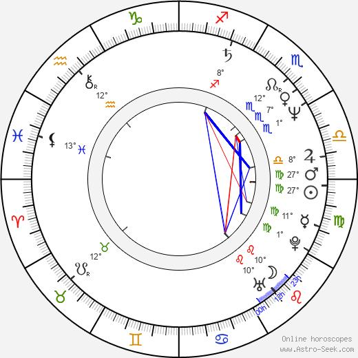 Carl Lang birth chart, biography, wikipedia 2020, 2021