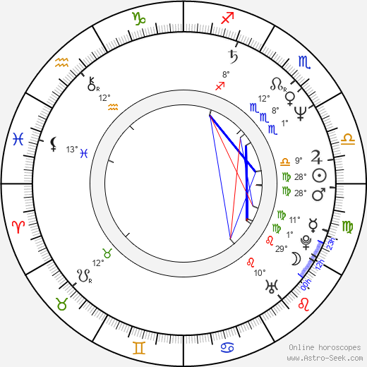 Ethan Coen birth chart, biography, wikipedia 2019, 2020