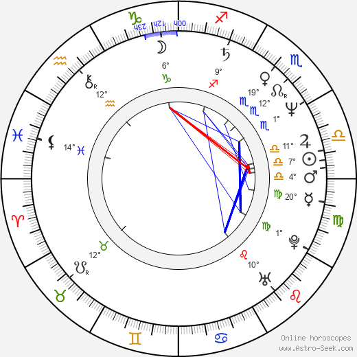 Fran Drescher birth chart, biography, wikipedia 2018, 2019