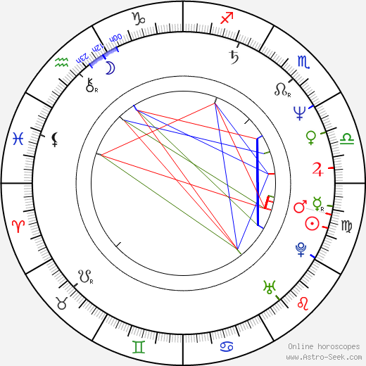 Gyu-su Jeong tema natale, oroscopo, Gyu-su Jeong oroscopi gratuiti, astrologia