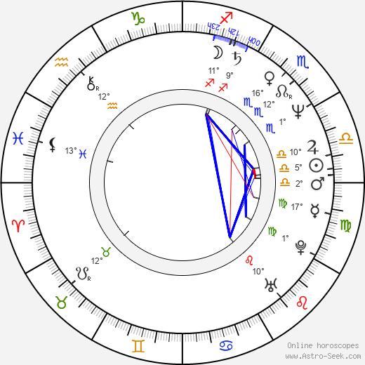Harris Savides birth chart, biography, wikipedia 2019, 2020