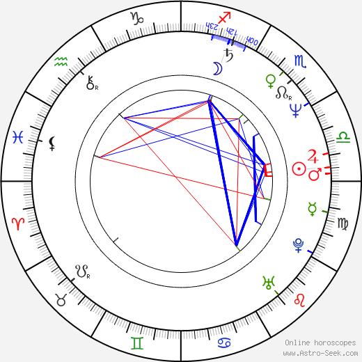 Harris Savides astro natal birth chart, Harris Savides horoscope, astrology