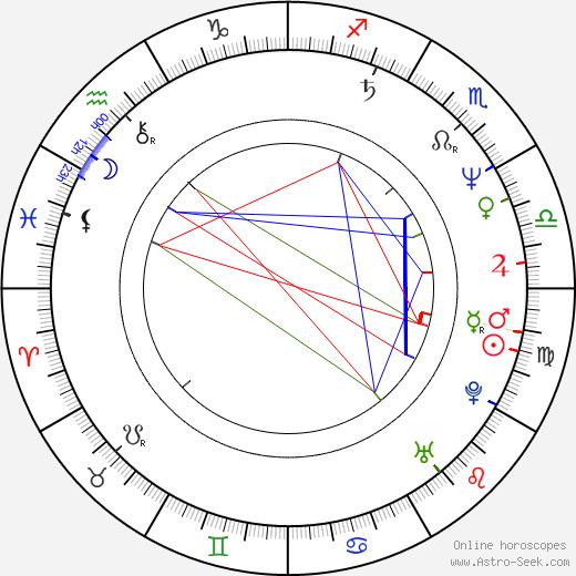 J. Smith-Cameron tema natale, oroscopo, J. Smith-Cameron oroscopi gratuiti, astrologia