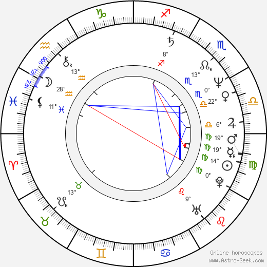 Jermaine Stewart birth chart, biography, wikipedia 2018, 2019