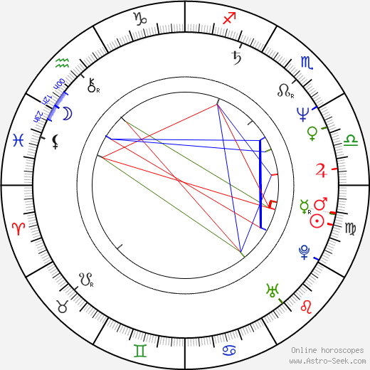 Jermaine Stewart astro natal birth chart, Jermaine Stewart horoscope, astrology