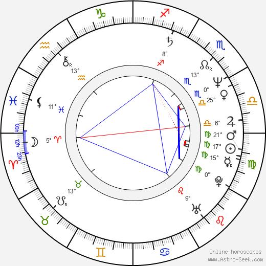 Jim Jackman birth chart, biography, wikipedia 2020, 2021