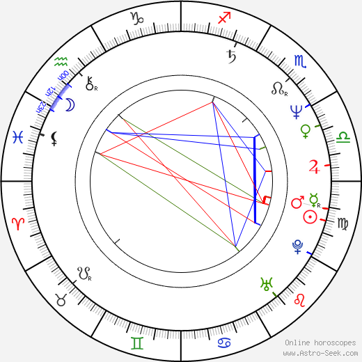 John McInerney день рождения гороскоп, John McInerney Натальная карта онлайн